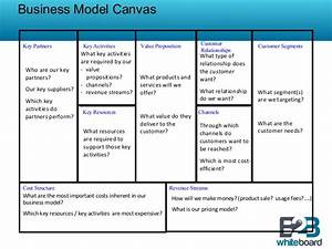 business model template overview With it service cost model template