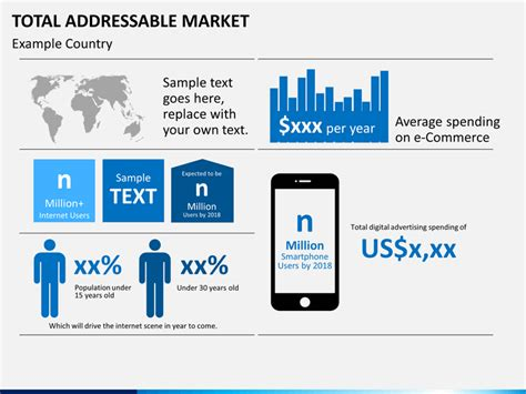 Addressable Template by Total Addressable Market Powerpoint Template Sketchbubble