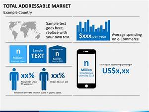 total addressable market powerpoint template sketchbubble With addressable template