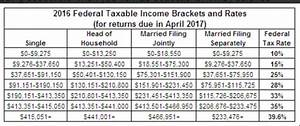 Principal Vs Interest Mortgage Chart Simplifying Mortgage Interest Tax Deductions Weber