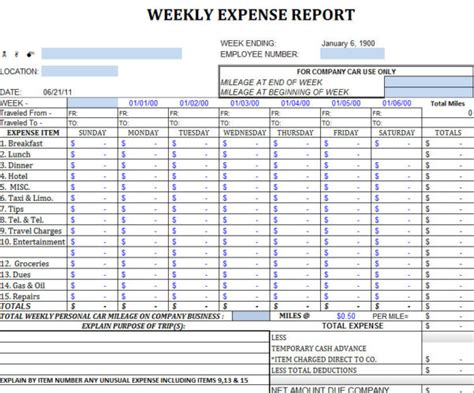 business expenses template spreadsheet templates