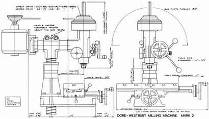 Milling Machine Homemade Westbury Dore Welding Mig