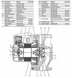 Grundfos Ups43-100f  2 U0026quot   1  2hp  115v  3