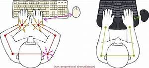 What Would A Keyboard Layout That Is More Efficient Than