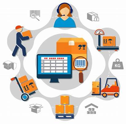 Management Software Inventory Accounting Financial