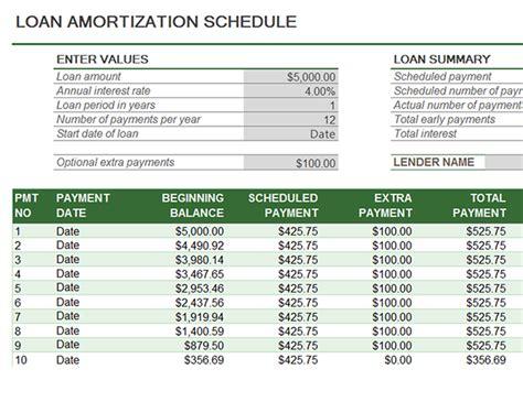loan amortization template loan amortization schedule