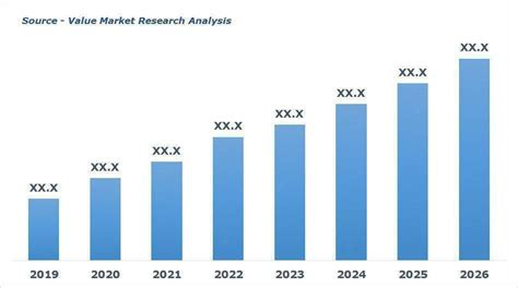 Smart Waste Collection Technology Market Size | Global ...