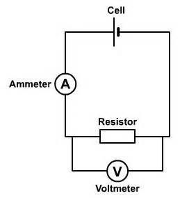 With circuit shows a cell a lamp and an ammeter the ammeter is connected