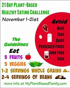 21 Day Plant-Based Healthy Eating Challenge - My Plant ...