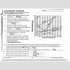 Solubility Worksheet Homeschooldressagecom