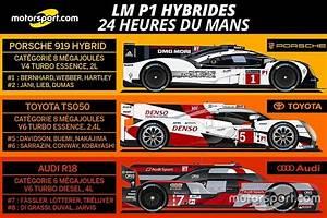 Resultat 24 Heures Du Mans 2016 : quels sont les types de voitures aux 24 heures du mans ~ Maxctalentgroup.com Avis de Voitures