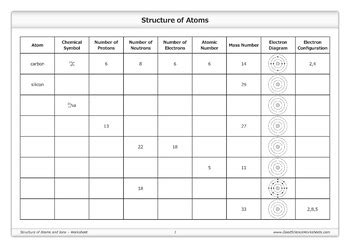 structure of atoms and ions worksheet by science worksheets