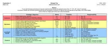 Not For Profit Strategic Plan Template by Strategic Planning Template Non Profit Www Pixshark