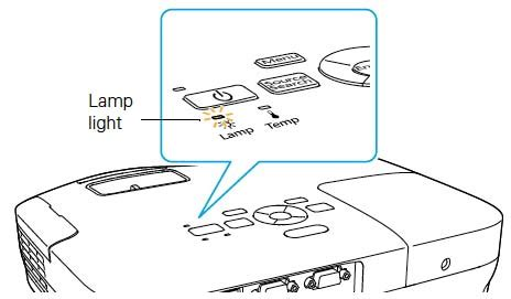 how to replace the epson ex71 projector l dlp l