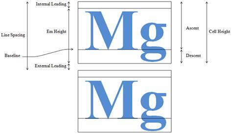 leading typeface related keywords leading typeface long tail keywords keywordsking