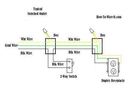 Duplex Outlet Wiring Diagram by Watnakprok Org Wiring Diagram Schematic