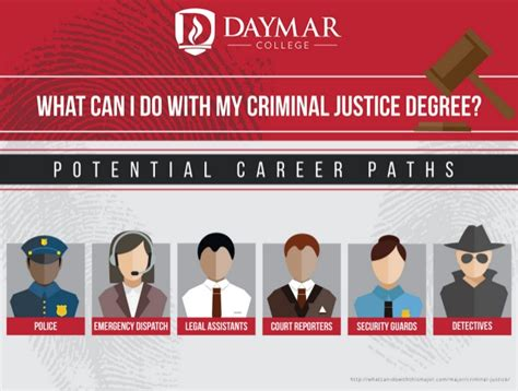 What Can I Do With A Criminal Justice Degree?. Virtual Receptionist Software. At&t U Verse Tv And Internet. Vivint Business Security Air Ionizers Reviews. Occupational Schools In California. Arthritis Back Pain Treatment. Dentists In Chandler Az 2008 Dodge Ram Diesel. Texas School Of Professional Photography. 2nd Factor Authentication Llc Bankruptcy Laws