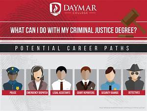 What Can I Do With a Criminal Justice Degree?
