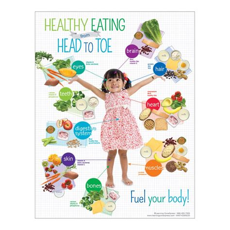 preschool healthy from to toe handouts 592 | 470238 1 1