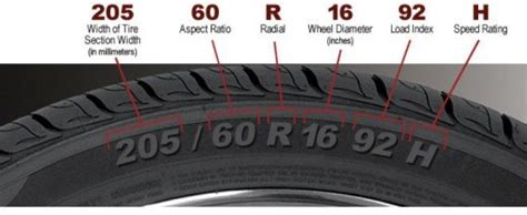 tire sizes   letters  numbers  axleaddict