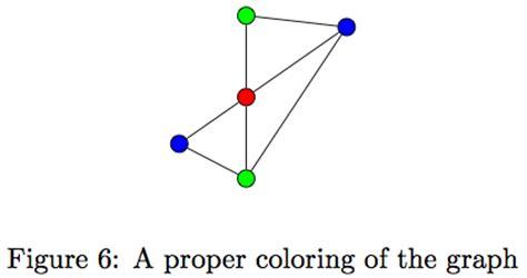 outerplanar graphs petemcneely
