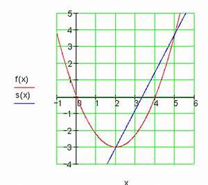 Momentane änderungsrate Berechnen : l sungen der aufgaben zur differentialrechnung i mathe brinkmann ~ Themetempest.com Abrechnung
