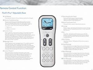 Sleep Number 1000g Adjustable Foundation Remote User Manual