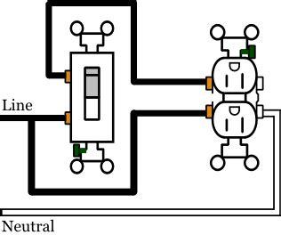 Split Receptacles Electrical