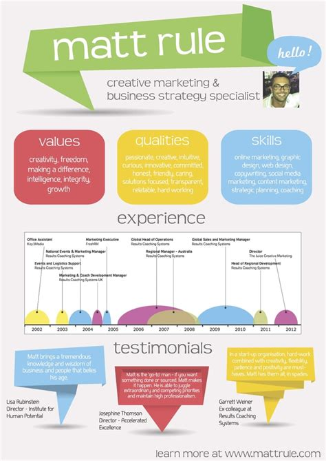 my infographic resume cv graphicdesign marketing