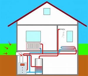 Wärmepumpe Luft Luft : luft wasser mhk w rme und k ltetechnik ~ Watch28wear.com Haus und Dekorationen