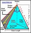 Pyramid Calculator   Pyramids, Pyramids facts, Mathematics ...