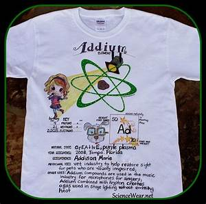 488 best Atoms, Elements, and the Periodic Table images on ...