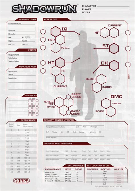 gurps shadowrun character sheet front r by temir7 on deviantart