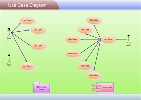uml diagram software professional uml diagrams