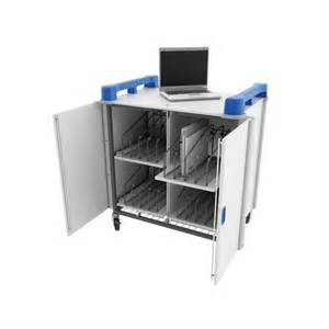 Mobile Computer Cart with Storage