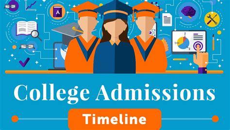 College Admissions Timeline  Admission Smarts