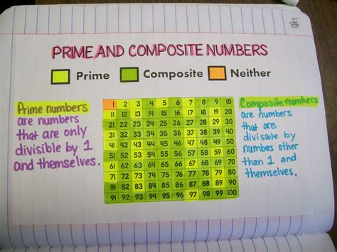 prime phone number usa prime and composite numbers list k k club 2017