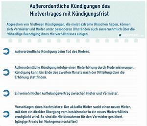 Fristlose Kündigung Wohnung Vermieter : k ndigungsfrist in der eigentumswohnung rechte und ~ Lizthompson.info Haus und Dekorationen
