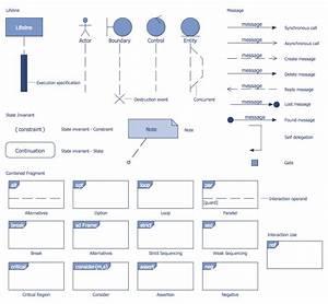 Atm Uml Diagrams Solution