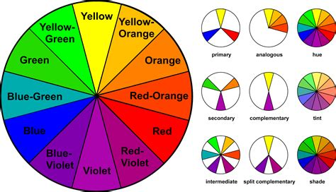 color wheel chart names learn basics colour theory