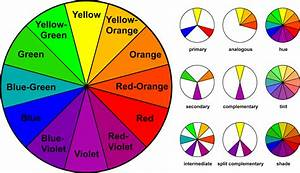 Learn The Basics Of Colour Theory To Know What Looks Good ...