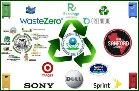 The GREEN MARKET ORACLE: Recycling In America: More Than ...
