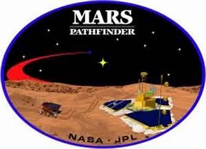 The Mars Pathfinder timeline | Timetoast timelines