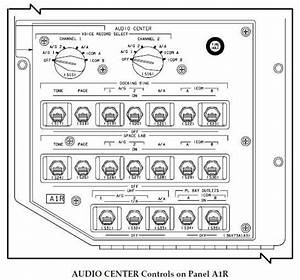 Space Shuttle Communications Manual  Interior Of The