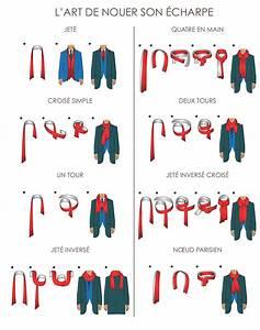 Comment Nouer Une Cravate : attacher cravate homme comment attacher une cravate ~ Melissatoandfro.com Idées de Décoration
