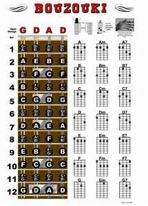 Paper Tuning Chart Irish Bouzouki Bouzouki Chord Chart And Fretboard Poster