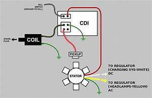 8 best images of 5 wire cdi wiring diagram dirt bike With scooter cdi wiring scooter cdi wiring diagram