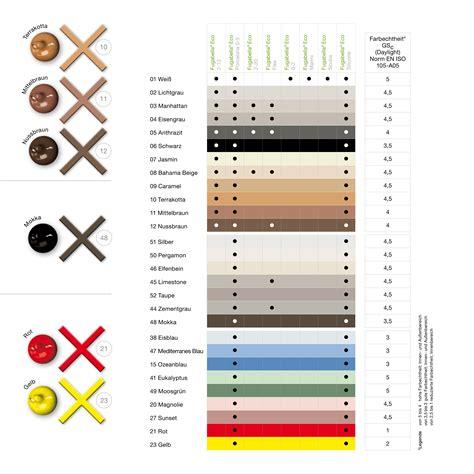 Fliesen Fugenmörtel Farben by Fliesen Herdt Kerakoll Fugalite Eco 3kg Keramisierte
