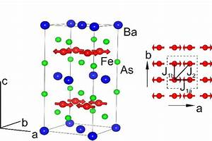 Color Online  Crystal And Magnetic Structure Of Bafe2as2
