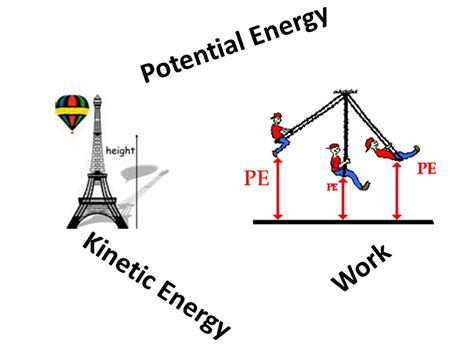 Potential Energy Work Kinetic Energy  Ppt Video Online Download